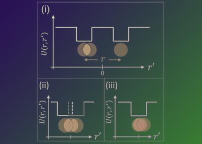 Физики впервые получили фотонные тримеры