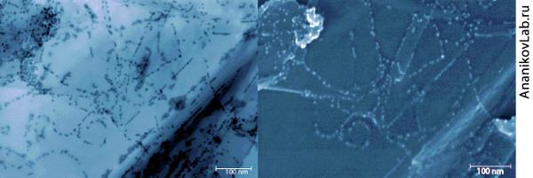 Нанесение наночастиц Pd науглеродный материал